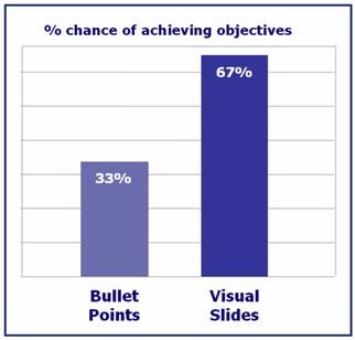 chance-of-meeting-objectives