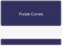 Purple curves