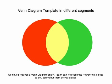 Venn diagram template toneelgroepblik Gallery