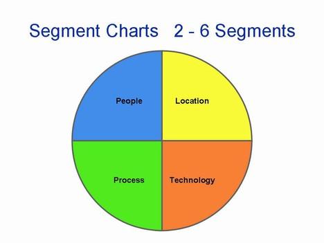 segment charts template, Powerpoint templates