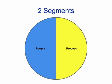 Segment Charts Template inside page