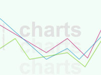 Innovative Chart Ideas