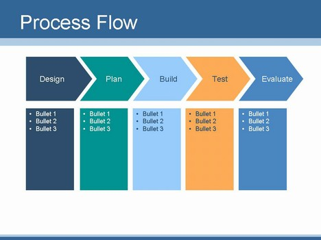 how to design your own powerpoint template - create your own flow chart or process flow slides