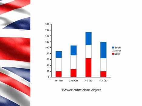 PowerPoint UK Flag inside page
