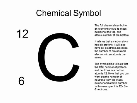 Chemical symbol format dolapgnetband chemical symbol format periodic table template urtaz Images