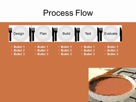 Chocolate Tart PowerPoint Template inside page