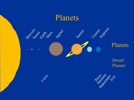 Animated Planets Template inside page
