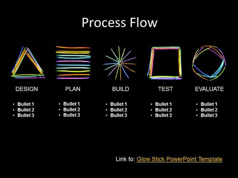 20 of the best process flows inside page