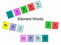 Periodic Table Element Words
