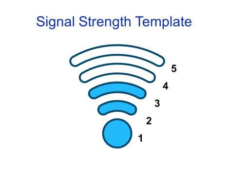 Wireless Signal Strength Template inside page