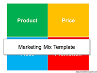 Marketing Mix PowerPoint thumbnail