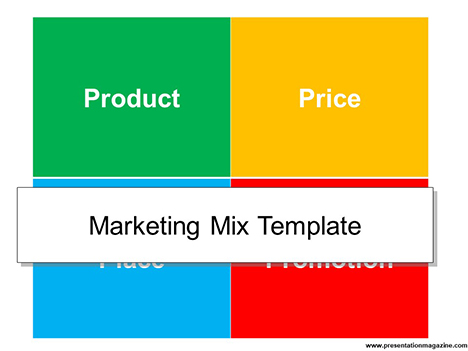 Marketing Mix PowerPoint