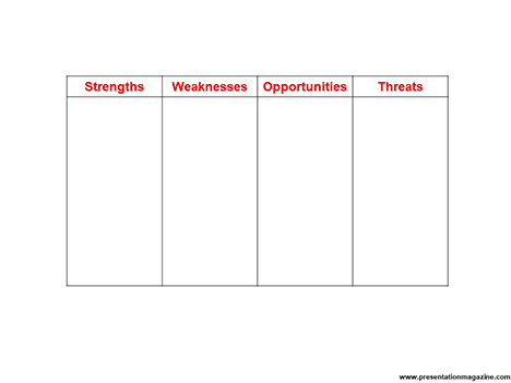 SWOT Analysis PowerPoint Template inside page