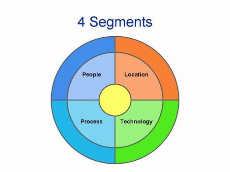 target market chart. Target segment chart template