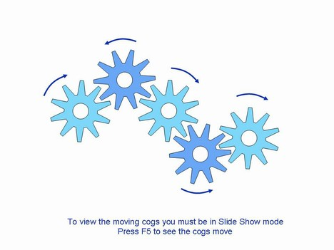 Animated cogs powerpoint template slide2