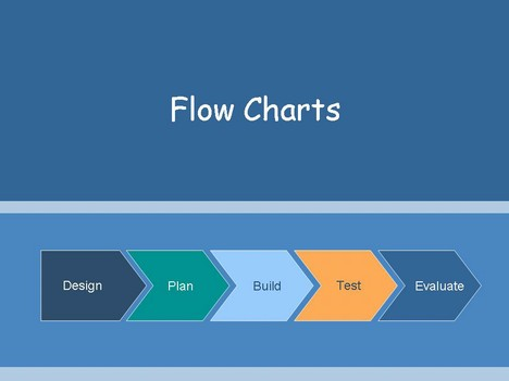 Create your own flow chart or process flow slides PowerPoint Template