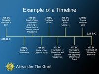 Alexander the Great PowerPoint Template slide3