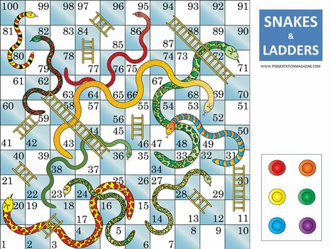 This fun template shows the game Snakes and Ladders – a great game ...